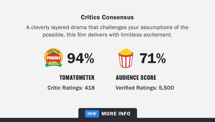 Rotten Tomatoes wprowadza zweryfikowane recenzję filmowe