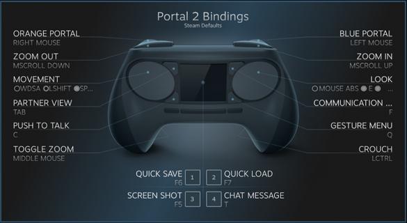 Valve przeceniło swoje możliwości, firma anuluje zamówienia na Steam Controller